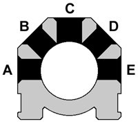 Five-Sided ABCDE Manifold Drawing